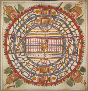 Jain Cosmological Map
